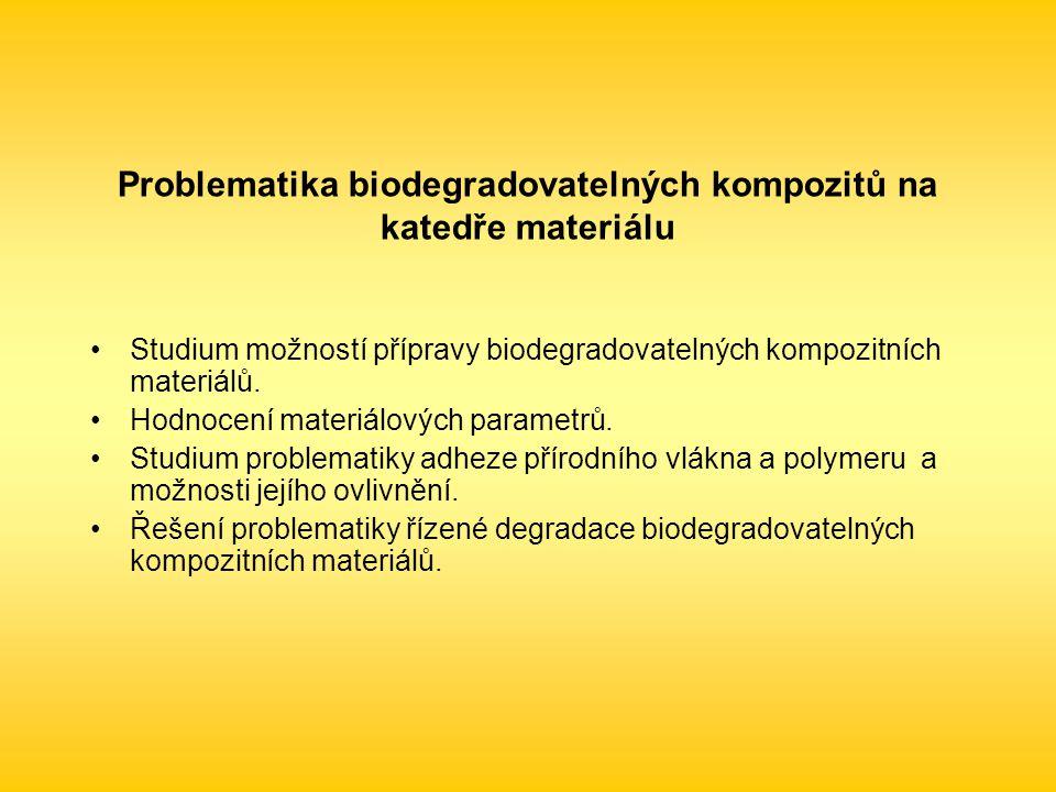 Problematika biodegradovatelných kompozitů na katedře materiálu Studium možností přípravy biodegradovatelných kompozitních materiálů.