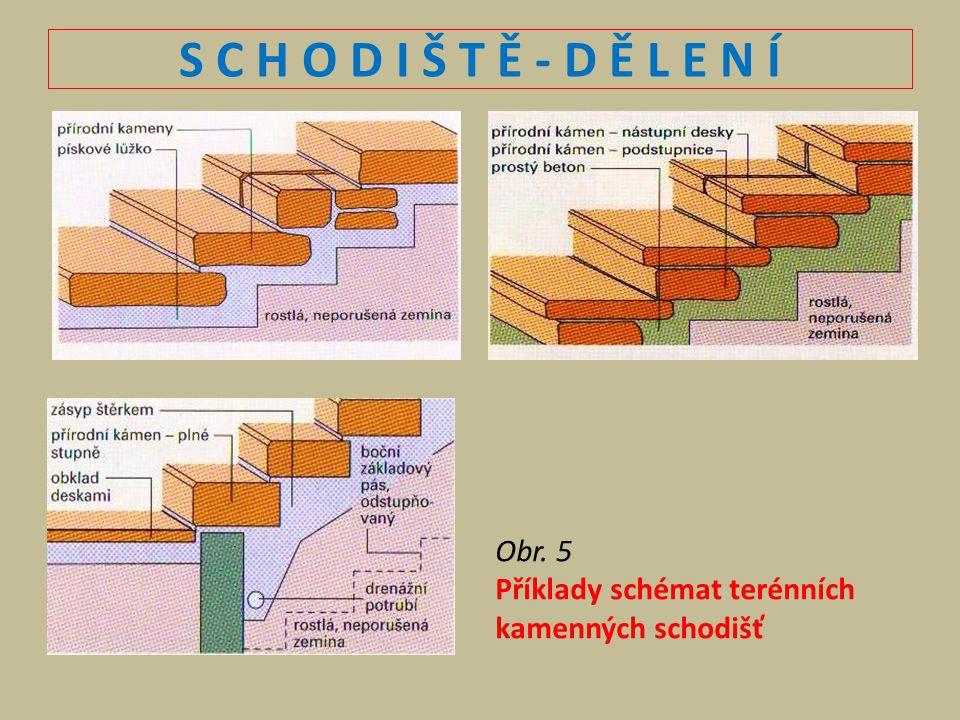 S C H O D I Š T Ě - D Ě L E N Í Obr. 5 Příklady schémat terénních kamenných schodišť