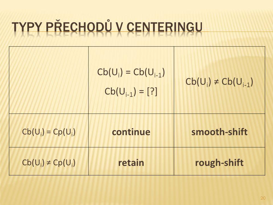 20 Cb(U i ) = Cb(U i-1 ) Cb(U i-1 ) = [?] Cb(U i ) ≠ Cb(U i-1 ) Cb(U i ) = Cp(U i ) continuesmooth-shift Cb(U i ) ≠ Cp(U i ) retainrough-shift