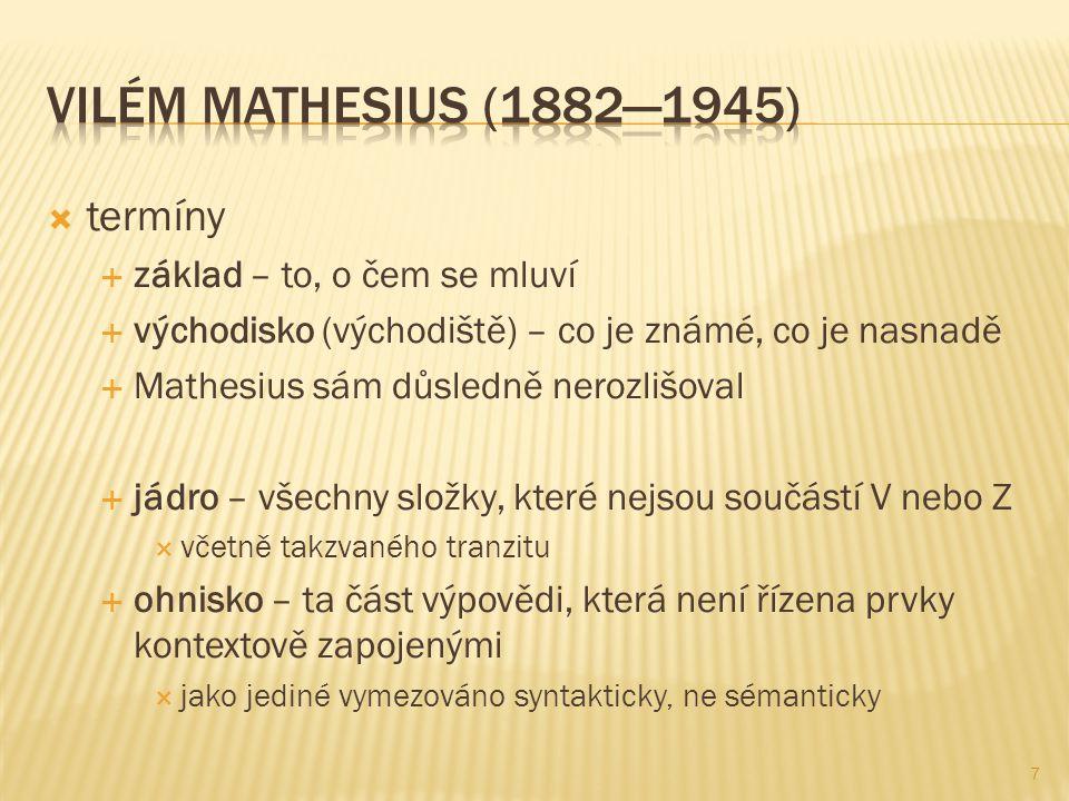  termíny  základ – to, o čem se mluví  východisko (východiště) – co je známé, co je nasnadě  Mathesius sám důsledně nerozlišoval  jádro – všechny