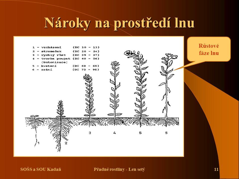 SOŠS a SOU KadaňPřadné rostliny - Len setý11 Nároky na prostředí lnu Růstové fáze lnu