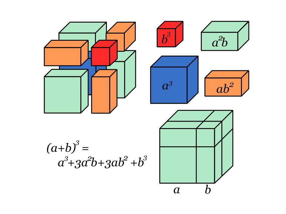 Binomická věta součet exponentů je vždy roven n binomické koeficienty jsou symetrické k výpočtu binomických koeficientů lze použít Pascalův trojúhelník