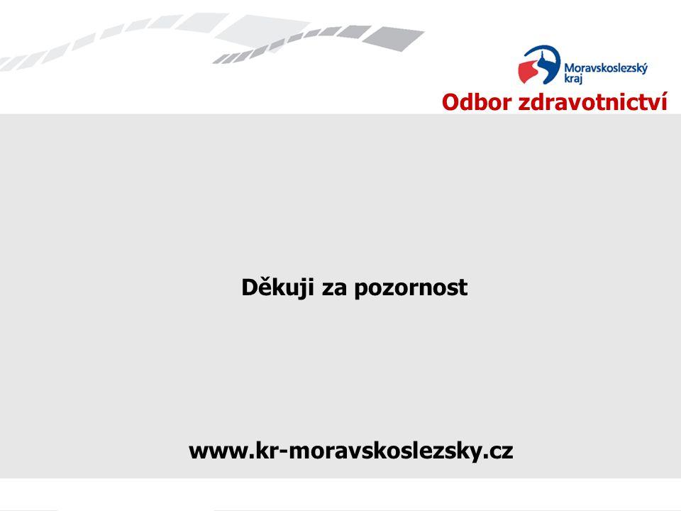 Odbor zdravotnictví Děkuji za pozornost www.kr-moravskoslezsky.cz