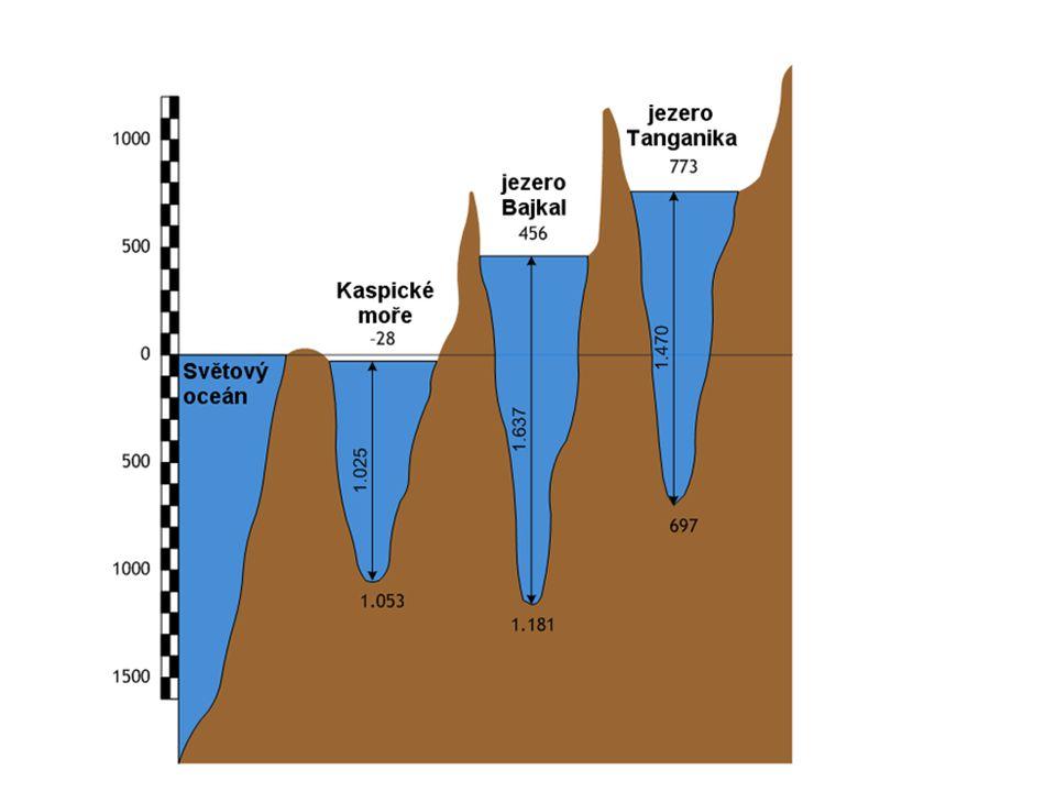 """Podnebí: -polární, subpolární pás, mírný, jih – subtropický (Černé moře – středisko Soči – zimní OH 2014) -permafrost -převažuje kontinentální podnebí (Ojmjakon – """"pól chladu ) pingo"""