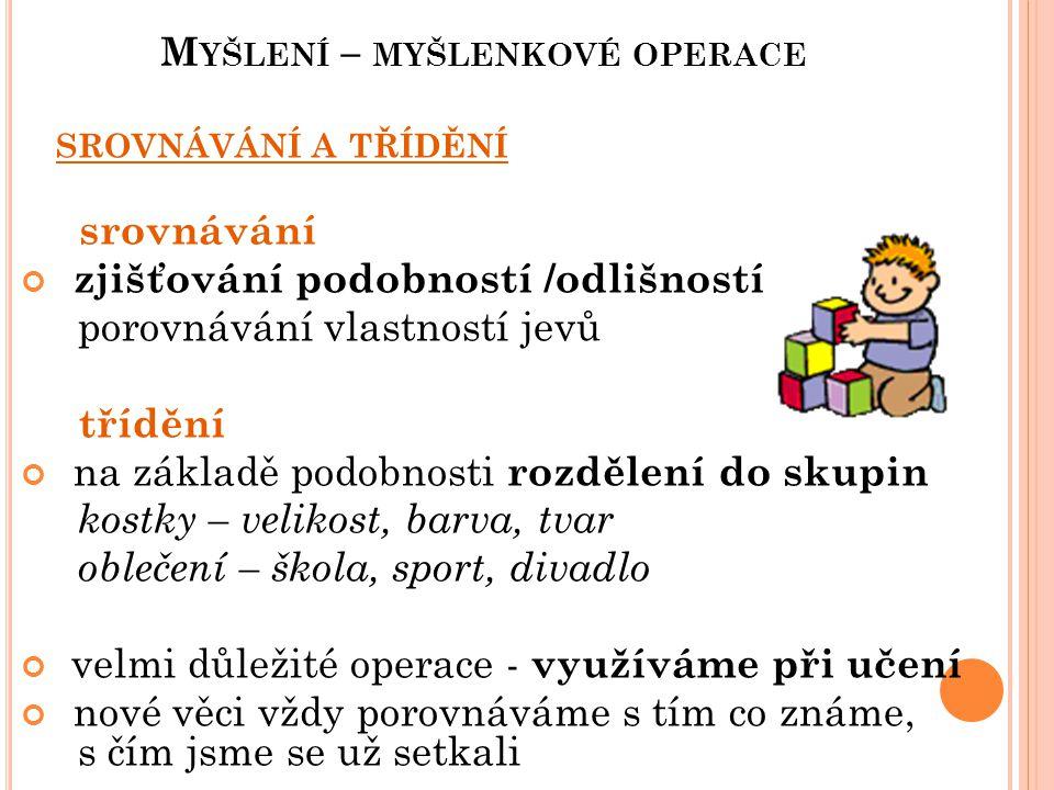 M YŠLENÍ – MYŠLENKOVÉ OPERACE Příklad: Charakter je stejně jako temperament soubor psych.