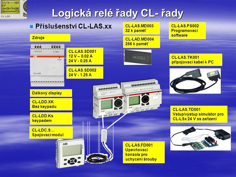 Logická relé řady CL- řady Příslušenství CL-LAS.xx CL-LAS.SD001 12 V – 0.02 A 24 V - 0.25 A CL-LAS.SD002 24 V - 1.25 A CL-LAS.MD003 32 k paměť CL-LAD.MD004 256 k paměť CL-LAS.TK001 připojovací kabel k PC CL-LAS.TD001 Vstup/výstup simulátor pro CL-LSx 24 V ss zařízení CL-LAS.FD001 Upevňovací konzola pro uchycení šrouby Zdroje CL-LDD.XK Bez keypadu CL-LDD.Ks keypadem Dálkový display CL-LAS.PS002 Programovací software CL-LDC.S… Spojovací modul