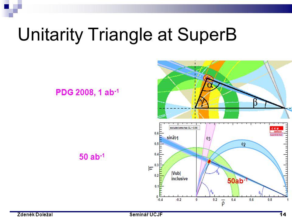 Seminář ÚČJF 14 Zdeněk Doležal Unitarity Triangle at SuperB PDG 2008, 1 ab -1 50ab -1