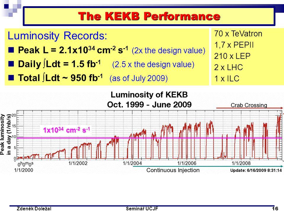 Seminář ÚČJF 16 Zdeněk Doležal The KEKB Performance Luminosity Records: Peak L = 2.1x10 34 cm -2 s -1 (2x the design value) Daily ∫Ldt = 1.5 fb -1 (2.