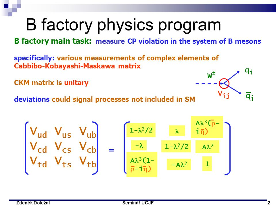 Seminář ÚČJF 2 Zdeněk Doležal V ud V us V ub V cd V cs V cb V td V ts V tb B factory main task: measure CP violation in the system of B mesons specifically: various measurements of complex elements of Cabbibo-Kobayashi-Maskawa matrix CKM matrix is unitary deviations could signal processes not included in SM W±W± qiqi qjqj V ij 1- 2 /2 A 3 (  - i  ) A 2 1- 2 /2 - 1 -A 2 A 3 (1-  -i  ) = B factory physics program