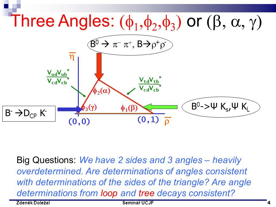 Seminář ÚČJF 4 Zdeněk Doležal Three Angles:        or  B 0 ->Ψ K s,Ψ K L B -  D CP K - B 0       B   +  - Big Questions: