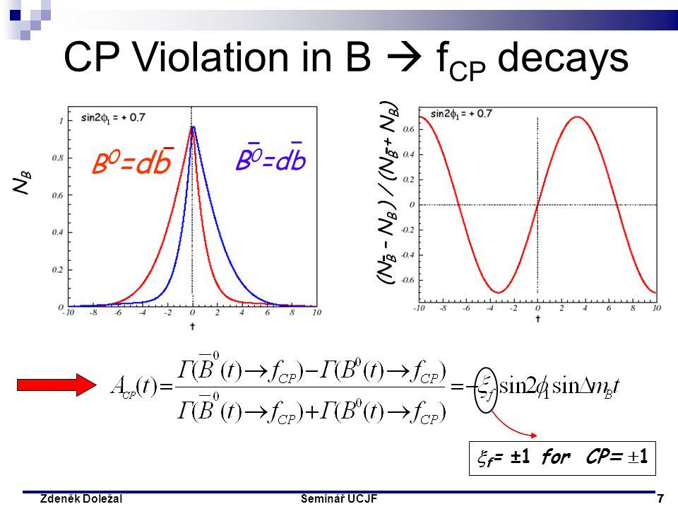 Seminář ÚČJF 7 Zdeněk Doležal CP Violation in B  f CP decays B 0 =db NBNB (N B – N B ) / (N B + N B )  f = ±1 for CP =  1