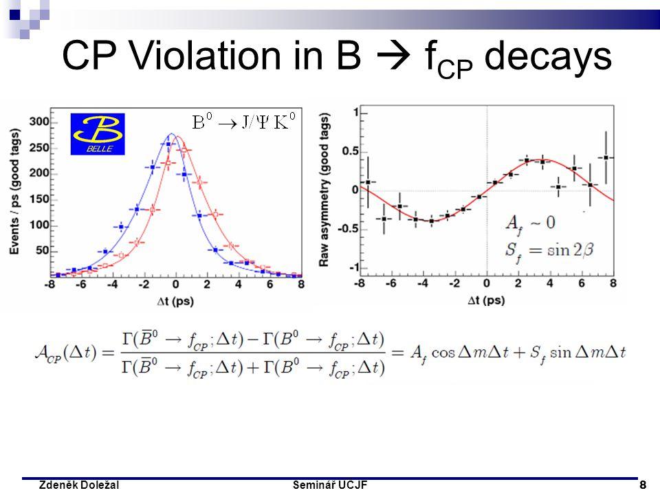 Seminář ÚČJF 8 Zdeněk Doležal CP Violation in B  f CP decays
