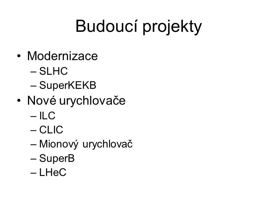 Budoucí projekty Modernizace –SLHC –SuperKEKB Nové urychlovače –ILC –CLIC –Mionový urychlovač –SuperB –LHeC