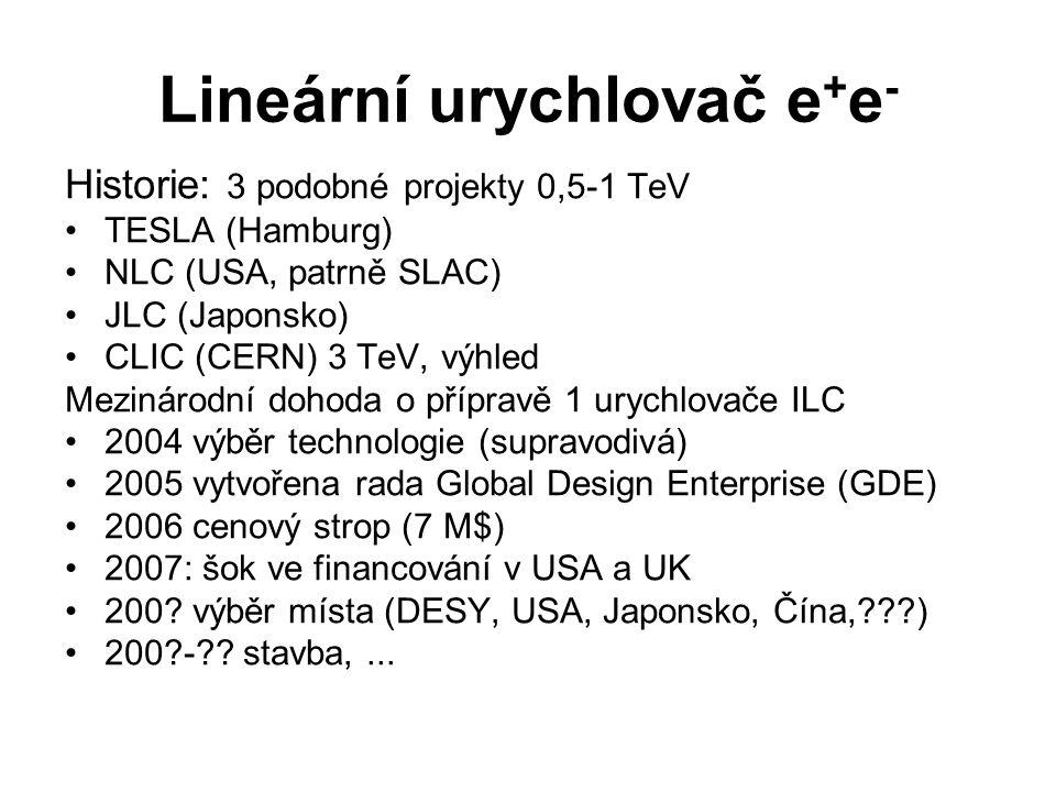Lineární urychlovač e + e - Historie: 3 podobné projekty 0,5-1 TeV TESLA (Hamburg) NLC (USA, patrně SLAC) JLC (Japonsko) CLIC (CERN) 3 TeV, výhled Mezinárodní dohoda o přípravě 1 urychlovače ILC 2004 výběr technologie (supravodivá) 2005 vytvořena rada Global Design Enterprise (GDE) 2006 cenový strop (7 M$) 2007: šok ve financování v USA a UK 200.