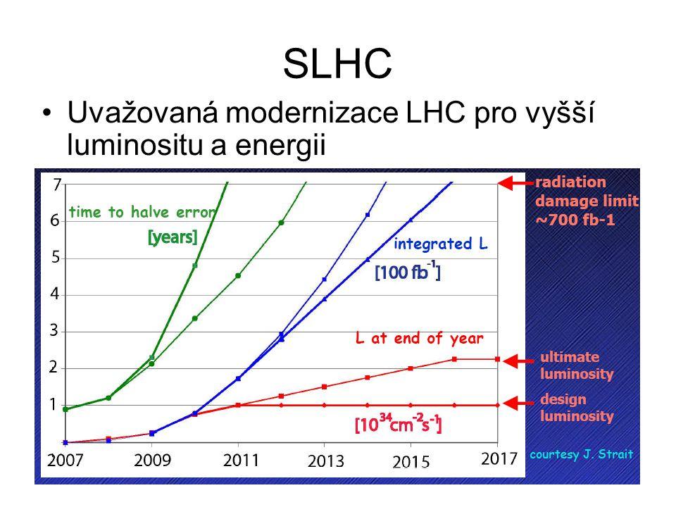 SLHC Uvažovaná modernizace LHC pro vyšší luminositu a energii
