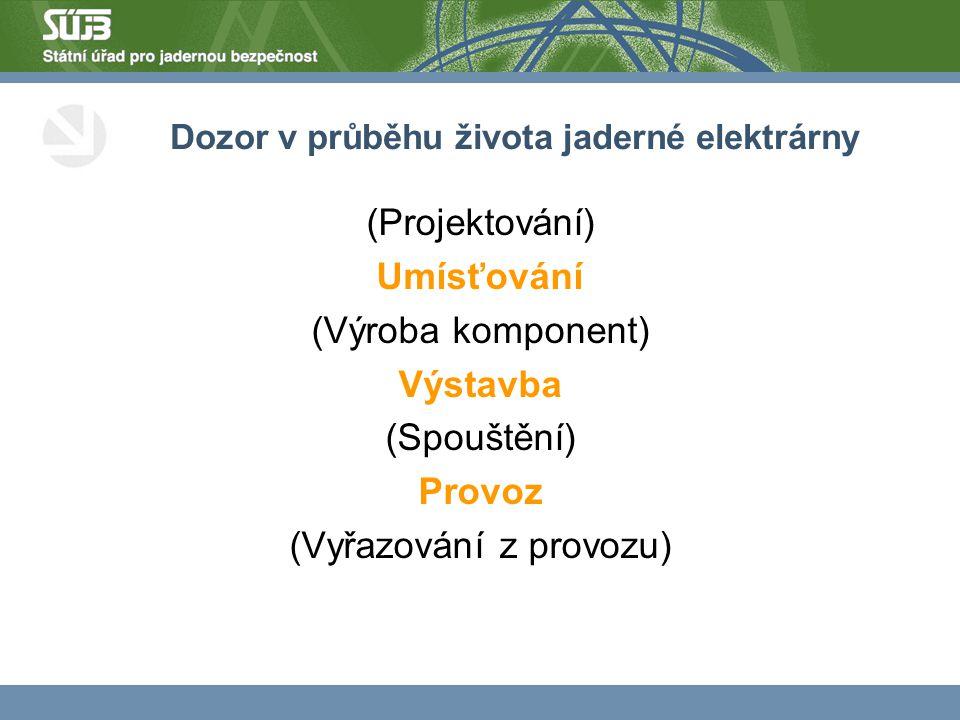 Právní rámec Základní zákony pro povolovací proces –zákon 183/2006 Sb.