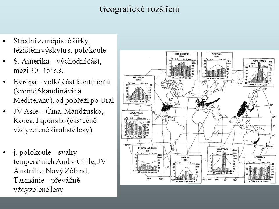 Geografické rozšíření Střední zeměpisné šířky, těžištěm výskytu s. polokoule S. Amerika – východní část, mezi 30–45°s.š. Evropa – velká část kontinent