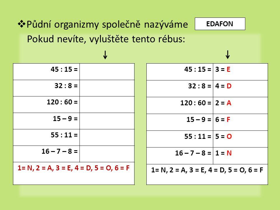 Půdní organizmy společně nazýváme 45 : 15 = 32 : 8 = 120 : 60 = 15 – 9 = 55 : 11 = 16 – 7 – 8 = 1= N, 2 = A, 3 = E, 4 = D, 5 = O, 6 = F 45 : 15 =3 =
