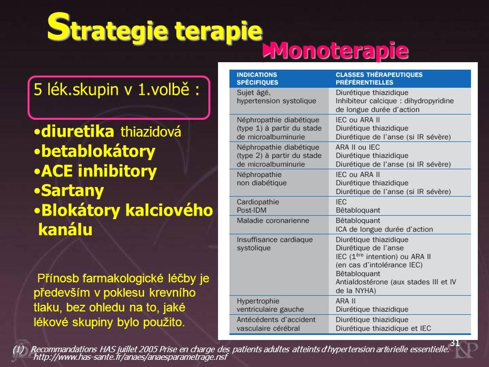 31 5 lék.skupin v 1.volbě : diuretika thiazidová betablokátory ACE inhibitory Sartany Blokátory kalciového kanálu Přínosb farmakologické léčby je před