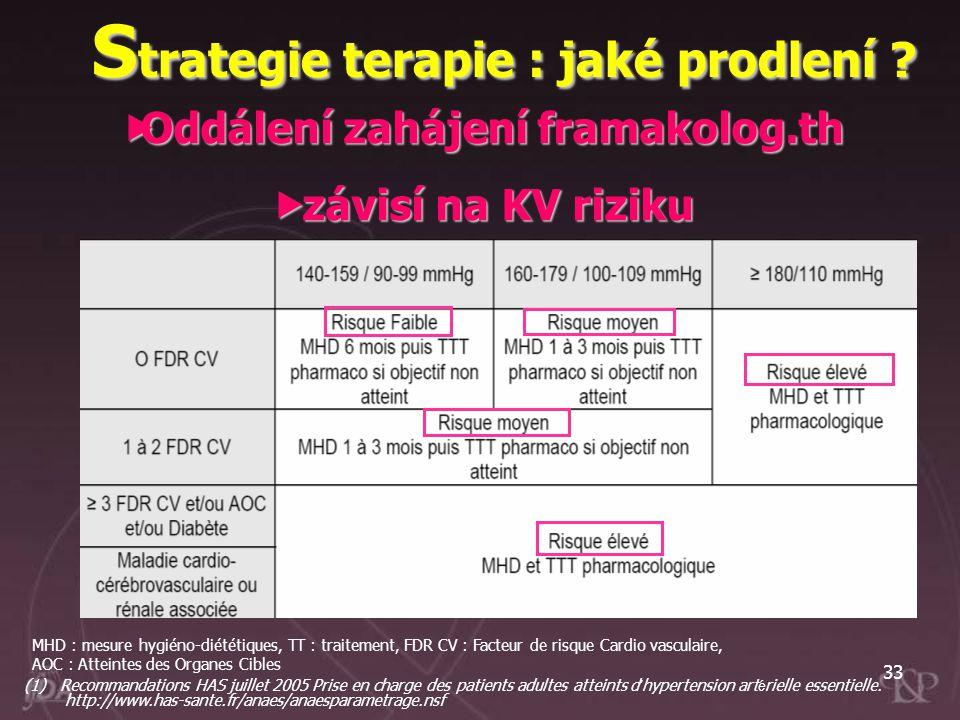 33 S trategie terapie : jaké prodlení ?  Oddálení zahájení framakolog.th  závisí na KV riziku (1)Recommandations HAS juillet 2005 Prise en charge de