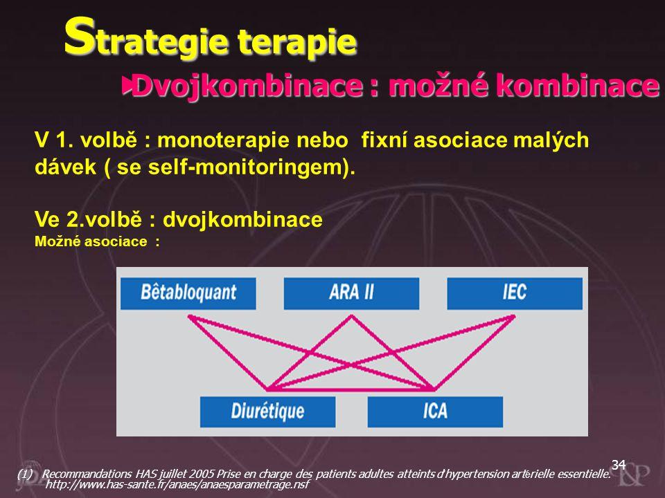 34 V 1. volbě : monoterapie nebo fixní asociace malých dávek ( se self-monitoringem). Ve 2.volbě : dvojkombinace Možné asociace : S trategie terapie 
