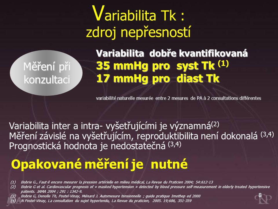 9 Ale intrinsická variabilita je indikátorem Variabilita den / Noc Dysautonomie diabetická Dekubitální HT a / nebo nokturnální Spektrum variabilité Tk informuje o: Autonomní aktivitě ovlivňující cévy Sensibilitě Baroreflexů
