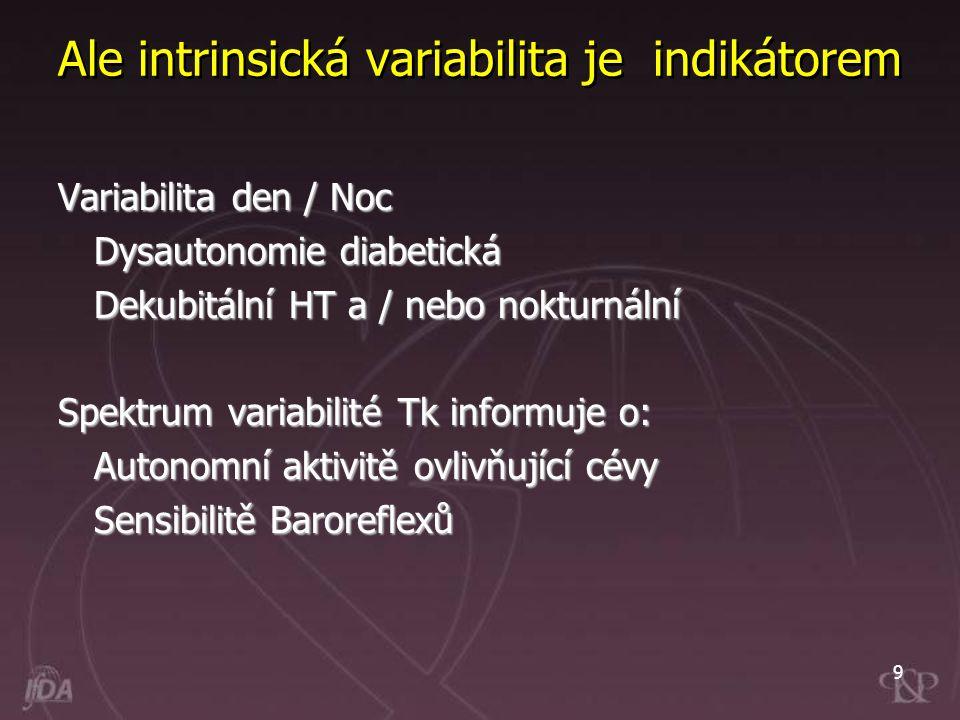 9 Ale intrinsická variabilita je indikátorem Variabilita den / Noc Dysautonomie diabetická Dekubitální HT a / nebo nokturnální Spektrum variabilité Tk