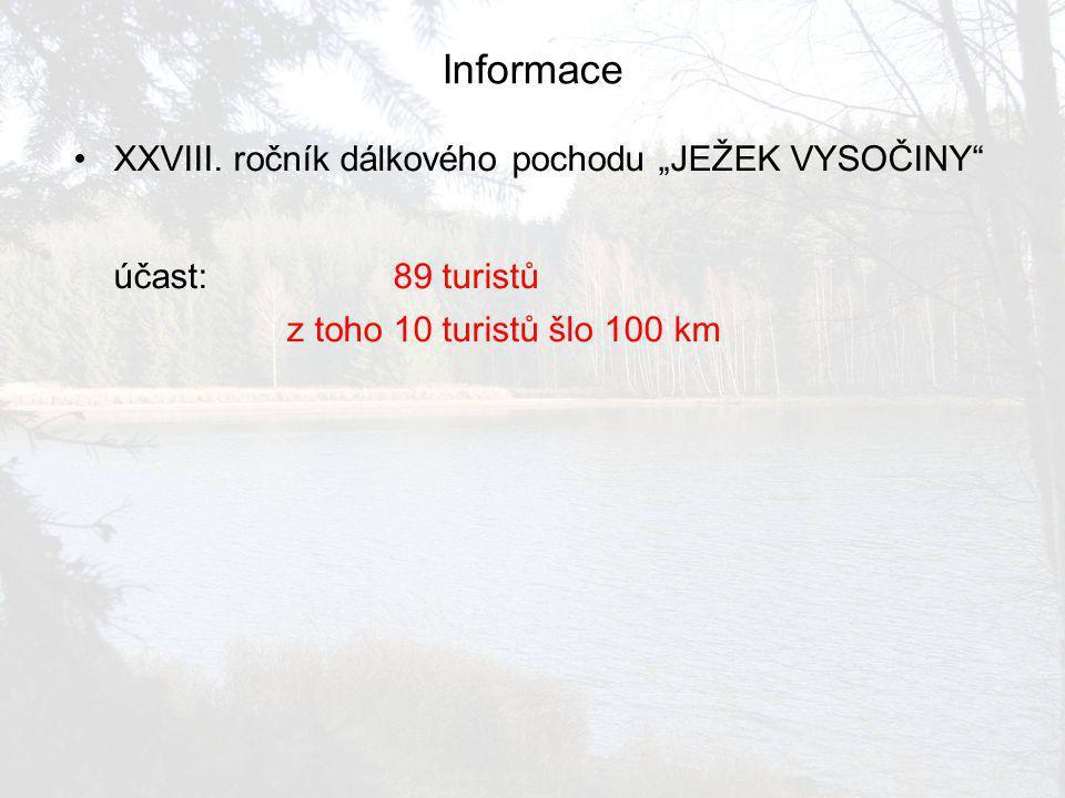 """Informace XXVIII. ročník dálkového pochodu """"JEŽEK VYSOČINY"""" účast: 89 turistů z toho 10 turistů šlo 100 km"""