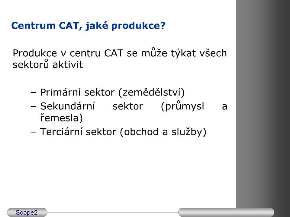 Scope2 Centrum CAT, jaké produkce? Produkce v centru CAT se může týkat všech sektorů aktivit –Primární sektor (zemědělství) –Sekundární sektor (průmys