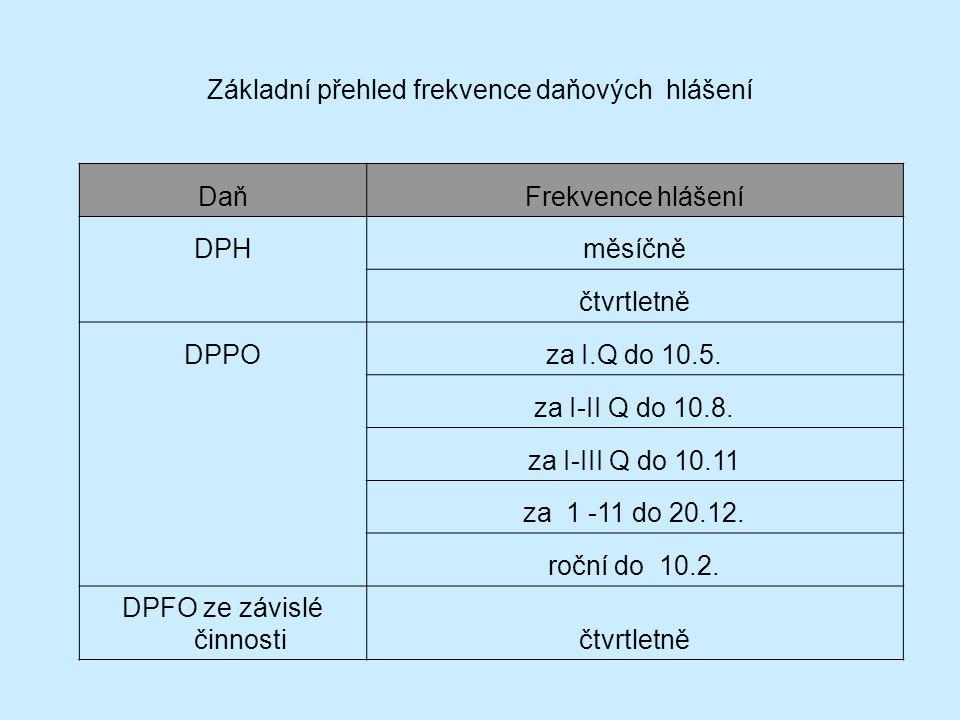 Základní přehled frekvence daňových hlášení DaňFrekvence hlášení DPHměsíčně čtvrtletně DPPOza I.Q do 10.5.