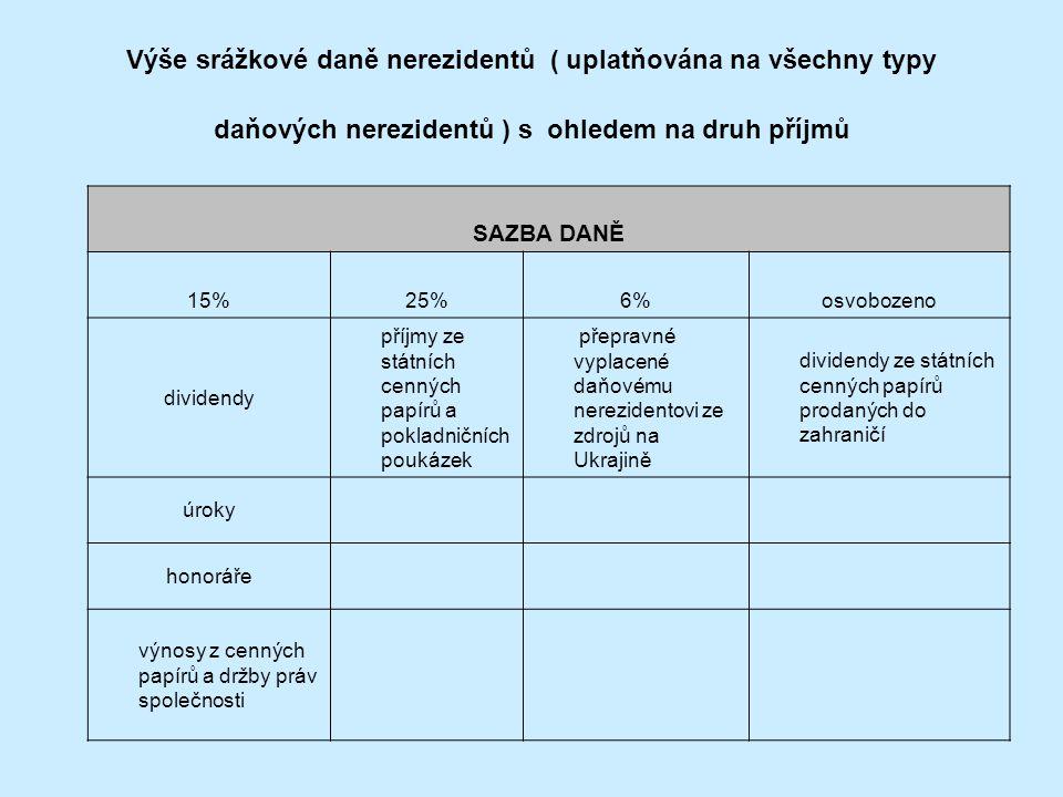 Výše srážkové daně nerezidentů ( uplatňována na všechny typy daňových nerezidentů ) s ohledem na druh příjmů SAZBA DANĚ 15%25%6%osvobozeno dividendy příjmy ze státních cenných papírů a pokladničních poukázek přepravné vyplacené daňovému nerezidentovi ze zdrojů na Ukrajině dividendy ze státních cenných papírů prodaných do zahraničí úroky honoráře výnosy z cenných papírů a držby práv společnosti