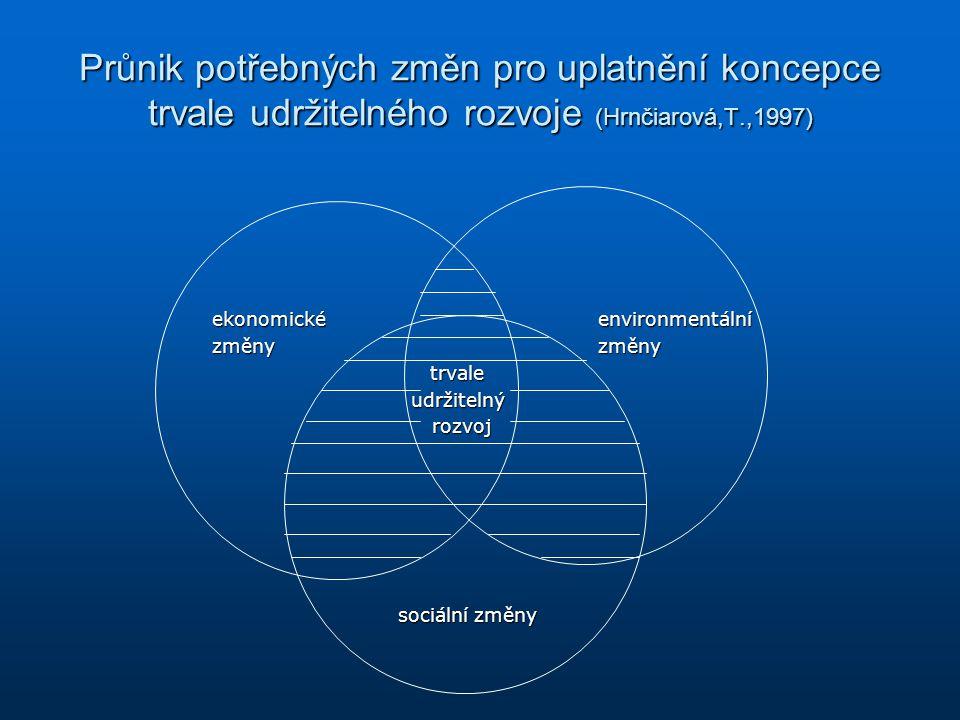 Průnik potřebných změn pro uplatnění koncepce trvale udržitelného rozvoje (Hrnčiarová,T.,1997) ekonomické environmentální ekonomické environmentální z