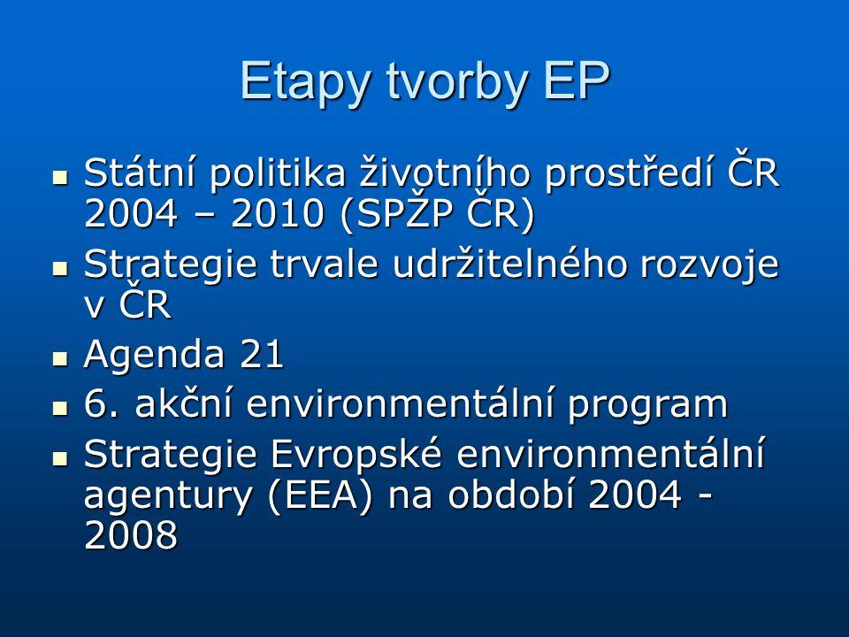 Etapy tvorby EP Státní politika životního prostředí ČR 2004 – 2010 (SPŽP ČR) Státní politika životního prostředí ČR 2004 – 2010 (SPŽP ČR) Strategie tr