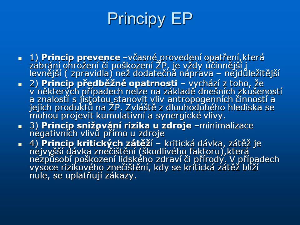 Principy EP 1) Princip prevence –včasné provedení opatření,která zabrání ohrožení či poškození ŽP, je vždy účinnější i levnější ( zpravidla) než dodat
