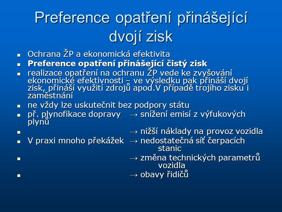 Preference opatření přinášející dvojí zisk Ochrana ŽP a ekonomická efektivita Ochrana ŽP a ekonomická efektivita Preference opatření přinášející čistý