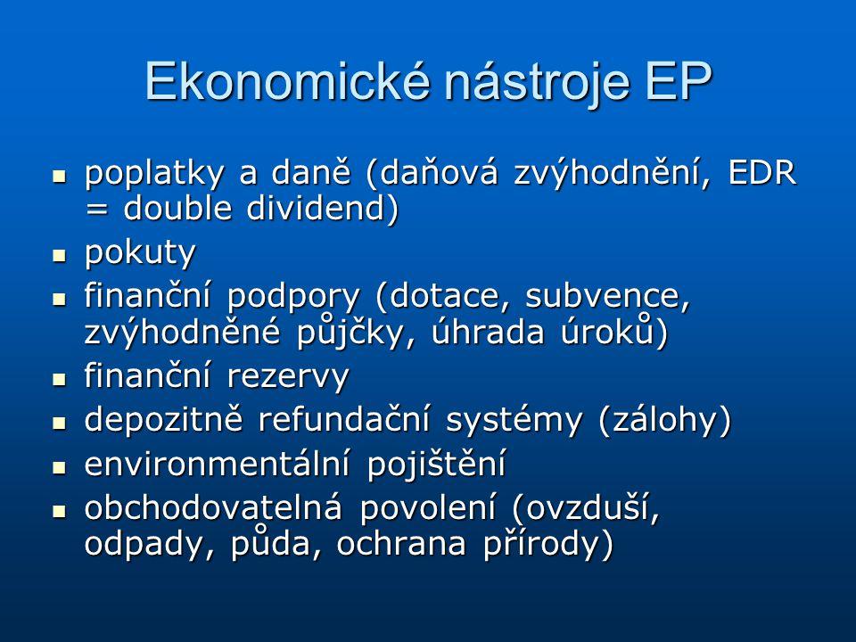 Ekonomické nástroje EP poplatky a daně (daňová zvýhodnění, EDR = double dividend) poplatky a daně (daňová zvýhodnění, EDR = double dividend) pokuty po