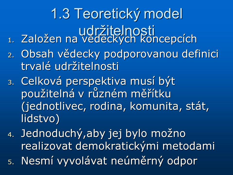 1.3 Teoretický model udržitelnosti 1. Založen na vědeckých koncepcích 2. Obsah vědecky podporovanou definici trvalé udržitelnosti 3. Celková perspekti