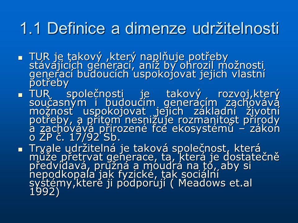 Minimální entropie = míra udržitelnosti Minimální entropie = míra udržitelnosti