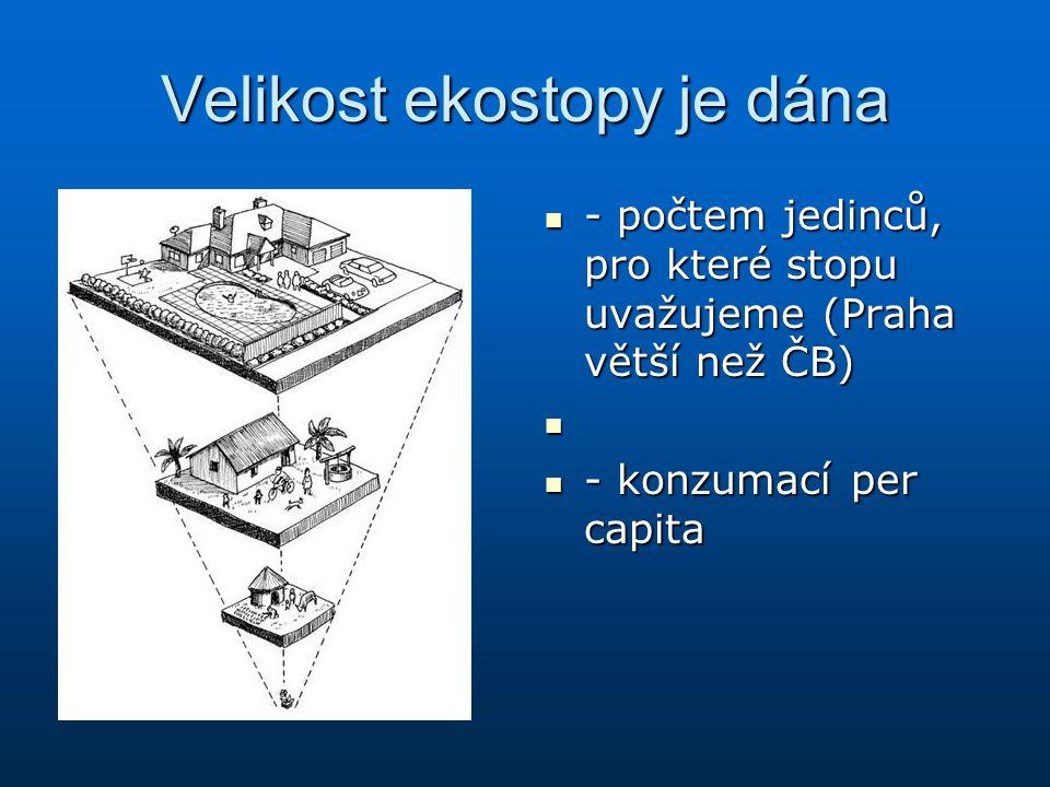 Velikost ekostopy je dána - počtem jedinců, pro které stopu uvažujeme (Praha větší než ČB) - počtem jedinců, pro které stopu uvažujeme (Praha větší ne