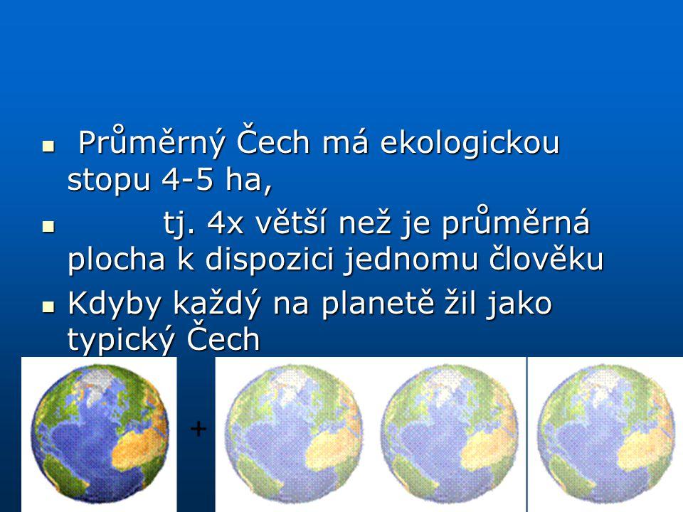 Průměrný Čech má ekologickou stopu 4-5 ha, Průměrný Čech má ekologickou stopu 4-5 ha, tj. 4x větší než je průměrná plocha k dispozici jednomu člověku