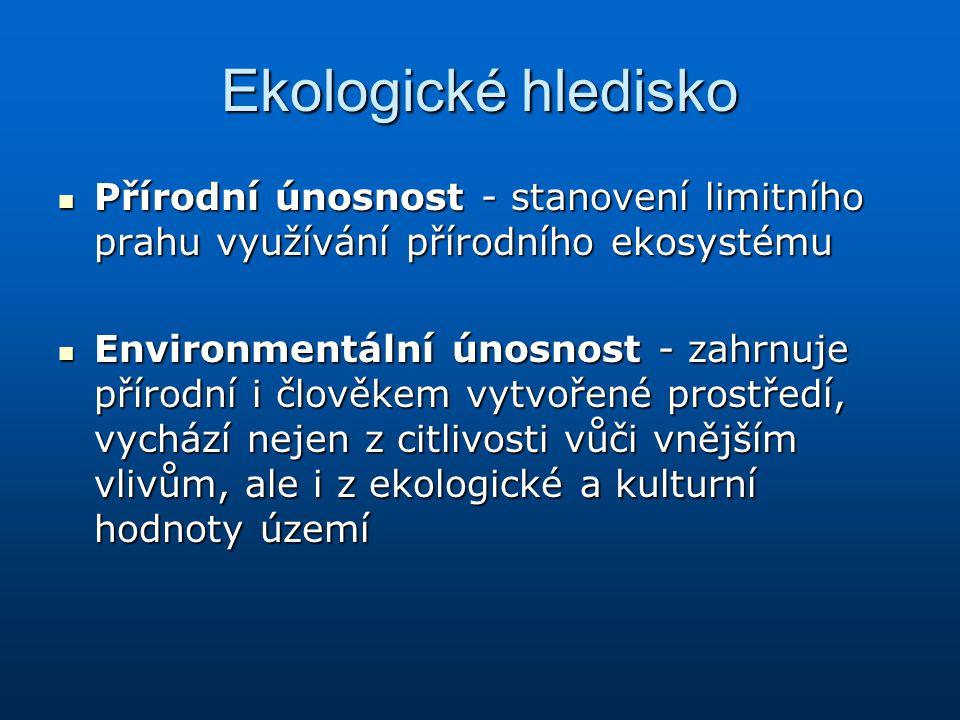 Ekologické hledisko Přírodní únosnost - stanovení limitního prahu využívání přírodního ekosystému Přírodní únosnost - stanovení limitního prahu využív