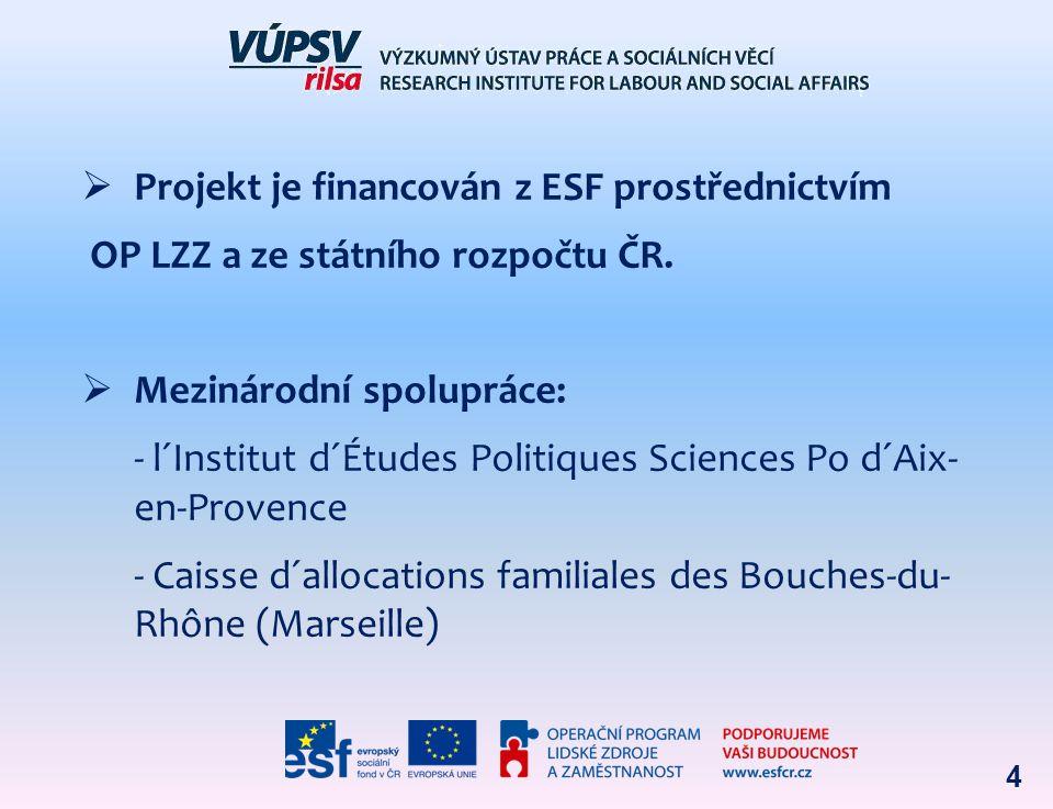  Projekt je financován z ESF prostřednictvím OP LZZ a ze státního rozpočtu ČR.  Mezinárodní spolupráce: - l´Institut d´Études Politiques Sciences Po