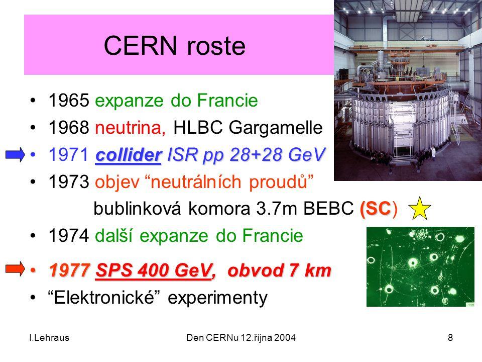 I.LehrausDen CERNu 12.října 20048 CERN roste 1965 expanze do Francie 1968 neutrina, HLBC Gargamelle collider ISR pp 28+28 GeV1971 collider ISR pp 28+2