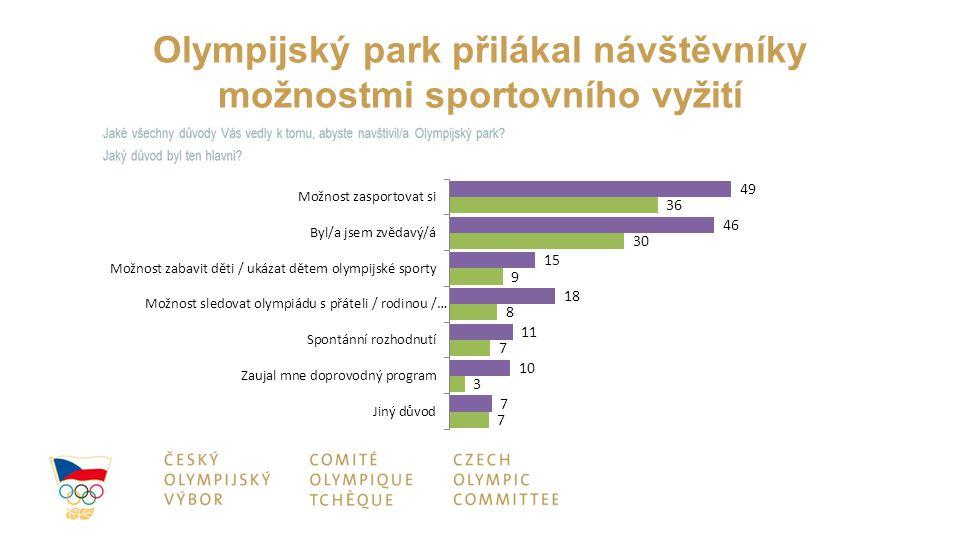 Olympijský park přilákal návštěvníky možnostmi sportovního vyžití