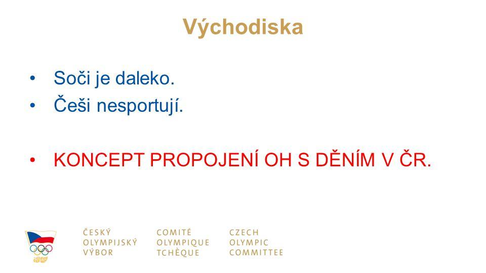 """Partneři myšlenku Olympijského parku chválí """"Olympijský park považujeme za výborný nápad a věříme, že Český olympijský výbor ve spolupráci s námi podobný projekt zrealizuje i za dva roky."""