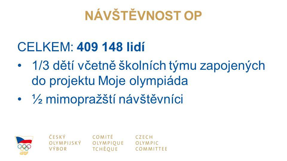 NÁVŠTĚVNOST OP CELKEM: 409 148 lidí 1/3 dětí včetně školních týmu zapojených do projektu Moje olympiáda ½ mimopražští návštěvníci