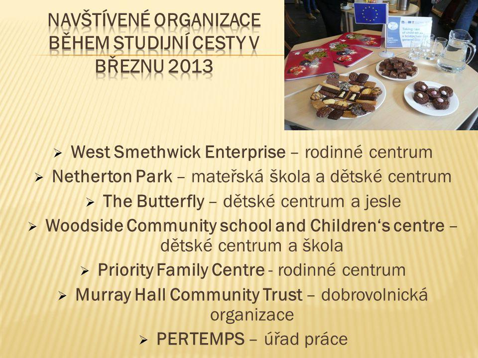  West Smethwick Enterprise – rodinné centrum  Netherton Park – mateřská škola a dětské centrum  The Butterfly – dětské centrum a jesle  Woodside C