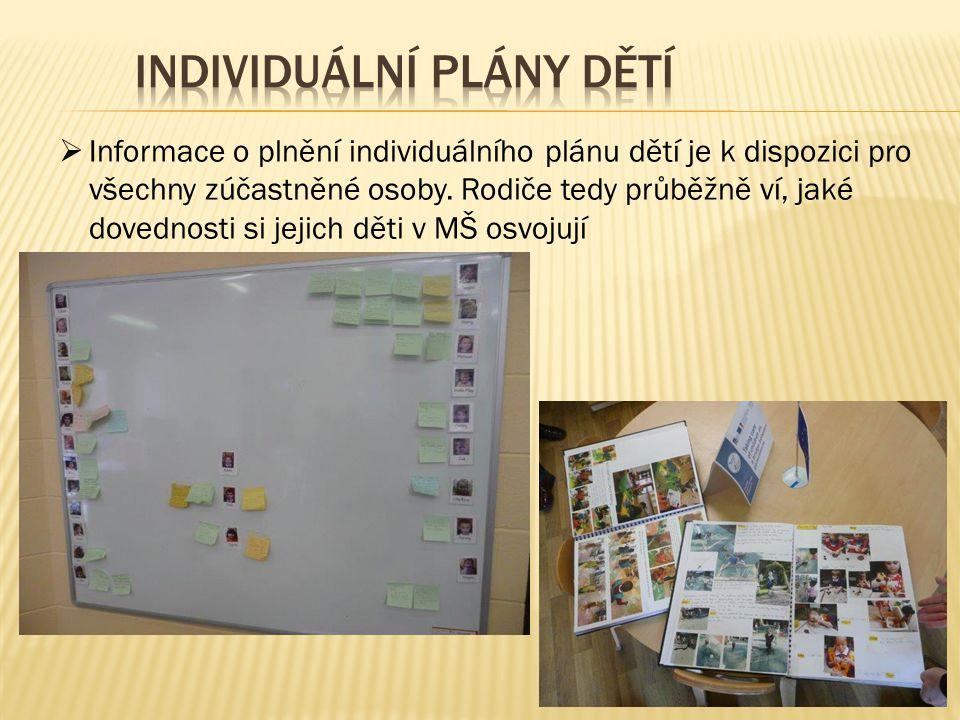  Informace o plnění individuálního plánu dětí je k dispozici pro všechny zúčastněné osoby. Rodiče tedy průběžně ví, jaké dovednosti si jejich děti v