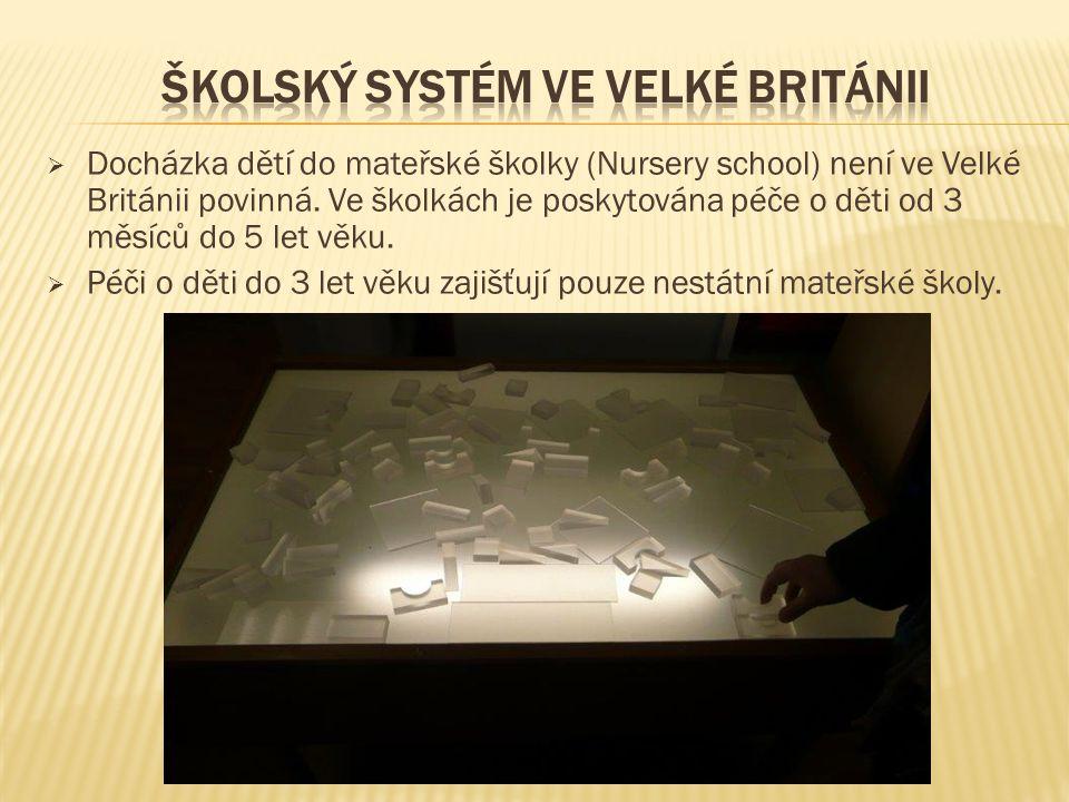  Docházka dětí do mateřské školky (Nursery school) není ve Velké Británii povinná.