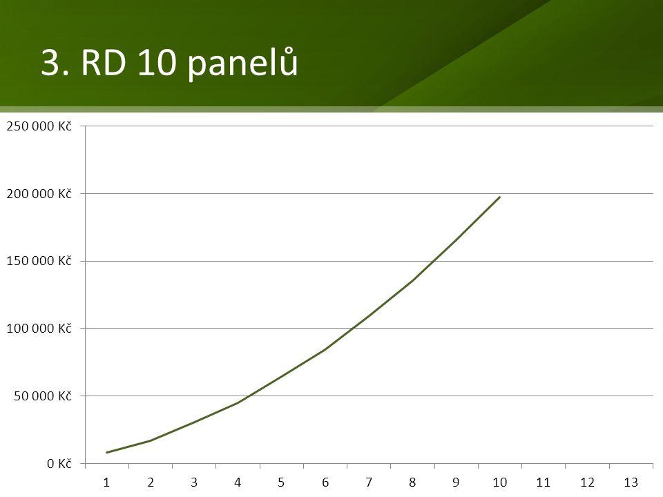 Systém 10 panelů pro pomoc při vytápění a ohřev TUV Akumulační nádrž 1000L Úspora energie 6 MWh (8.644 Kč) ročně Doporučená MOC vč.
